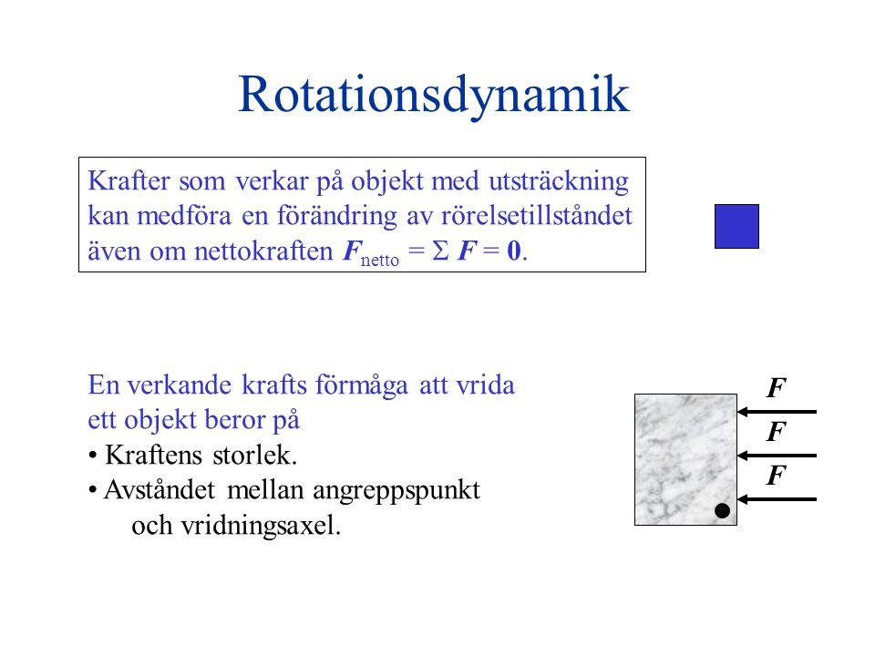 Rotationsdynamik Krafter som verkar på objekt med utsträckning