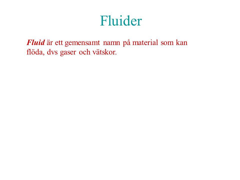 Fluider Fluid är ett gemensamt namn på material som kan flöda, dvs gaser och vätskor.