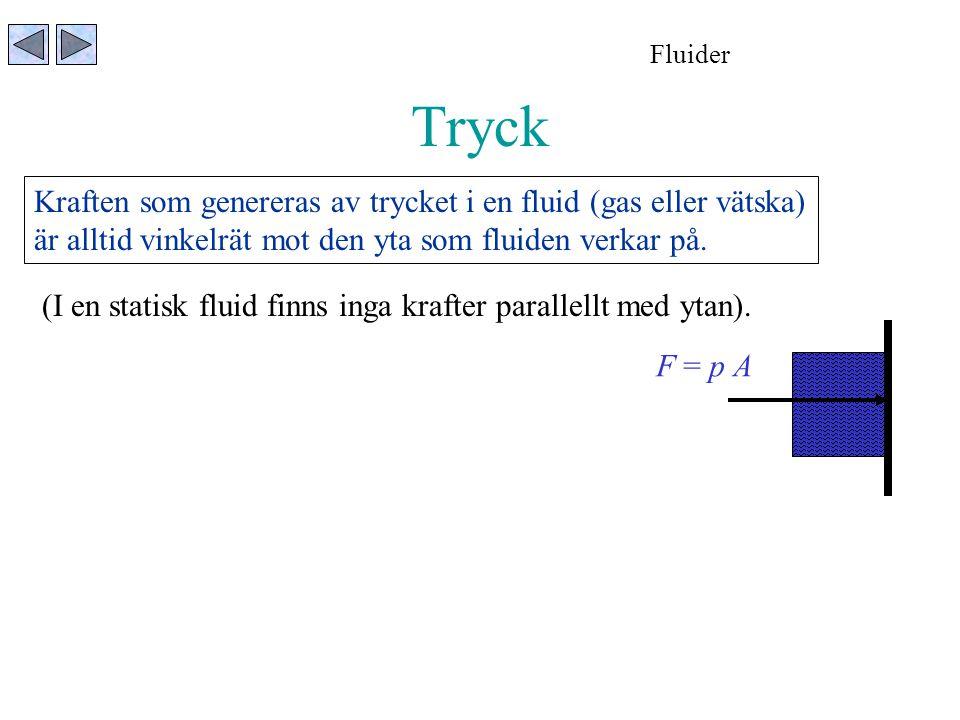 Tryck Kraften som genereras av trycket i en fluid (gas eller vätska)