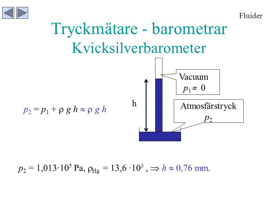 Tryckmätare - barometrar Kvicksilverbarometer