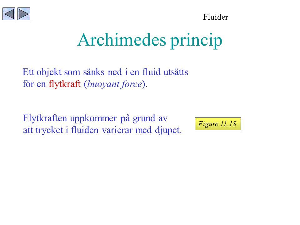Archimedes princip Ett objekt som sänks ned i en fluid utsätts