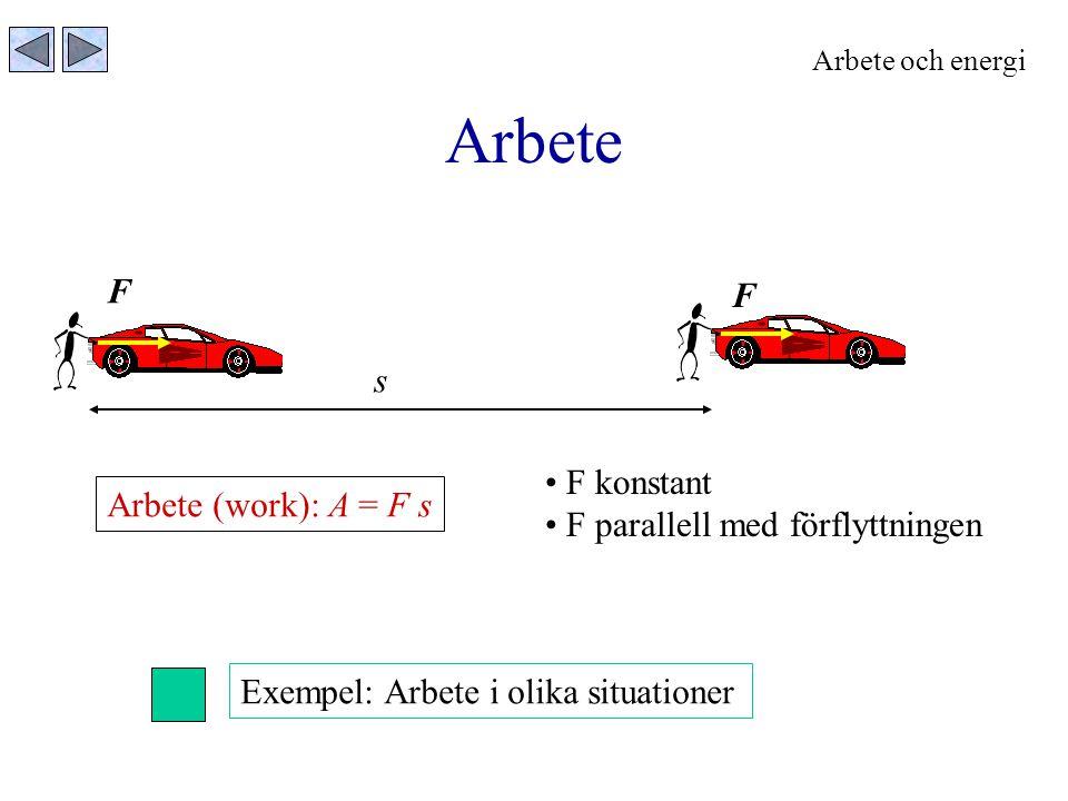 Arbete F F s F konstant Arbete (work): A = F s