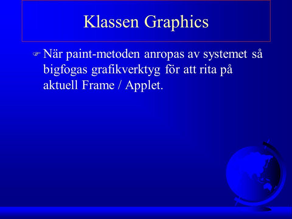 Klassen Graphics När paint-metoden anropas av systemet så bigfogas grafikverktyg för att rita på aktuell Frame / Applet.