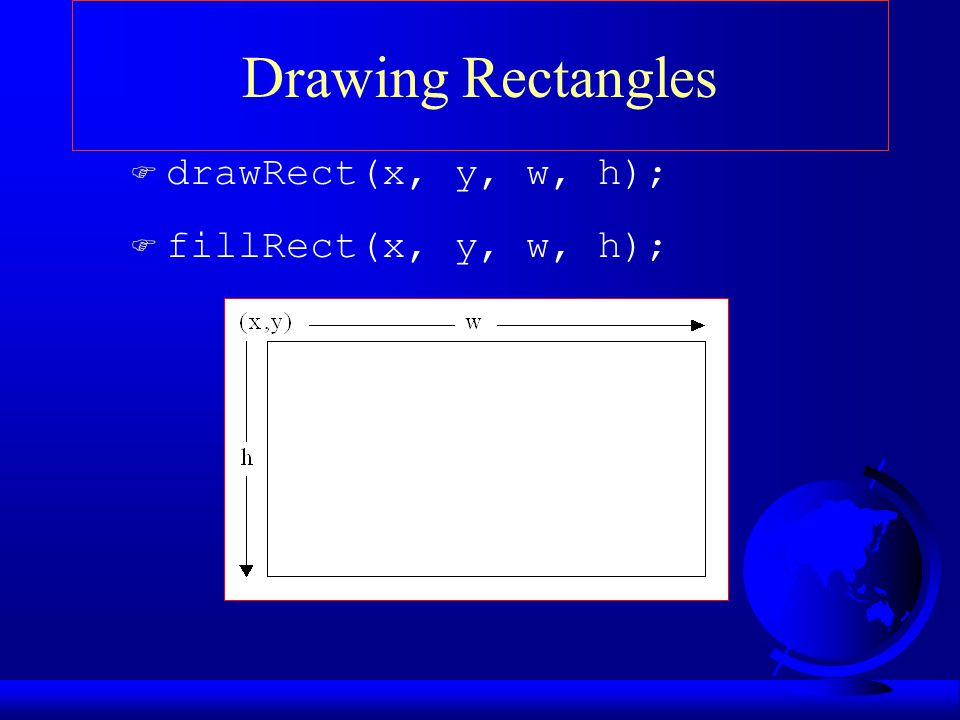 Drawing Rectangles drawRect(x, y, w, h); fillRect(x, y, w, h);
