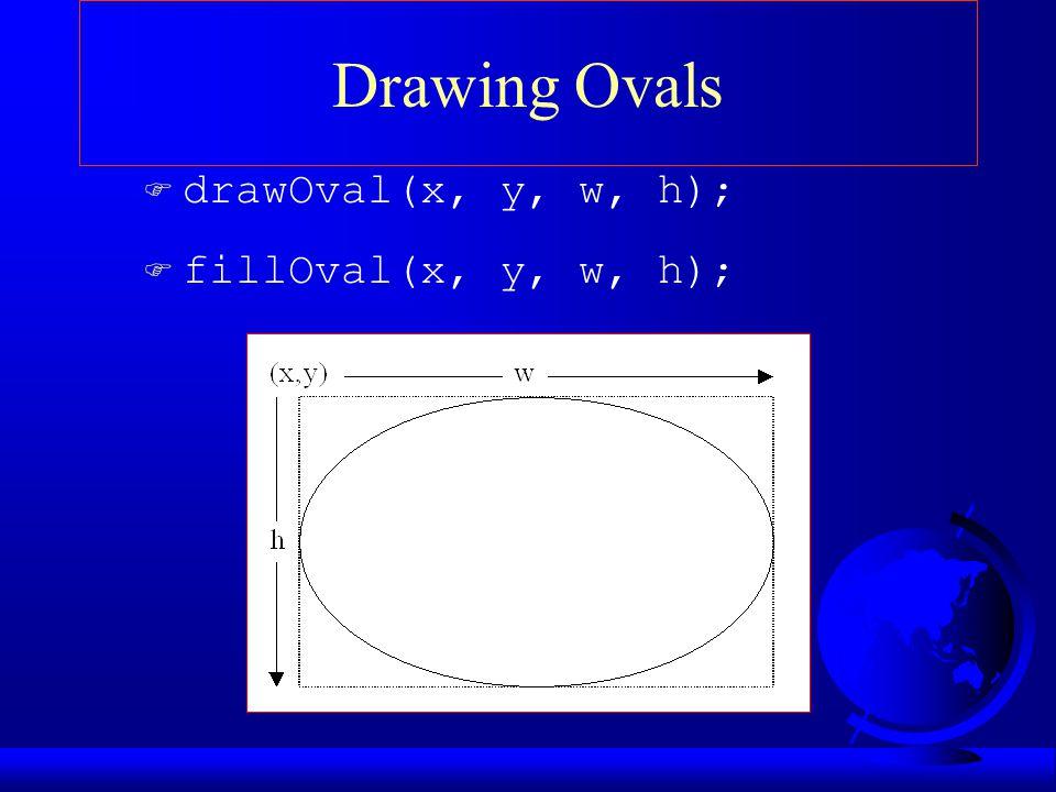 Drawing Ovals drawOval(x, y, w, h); fillOval(x, y, w, h);