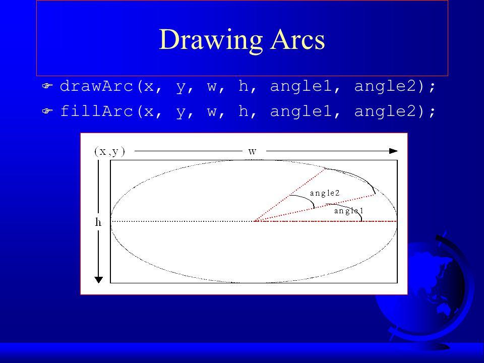 Drawing Arcs drawArc(x, y, w, h, angle1, angle2);