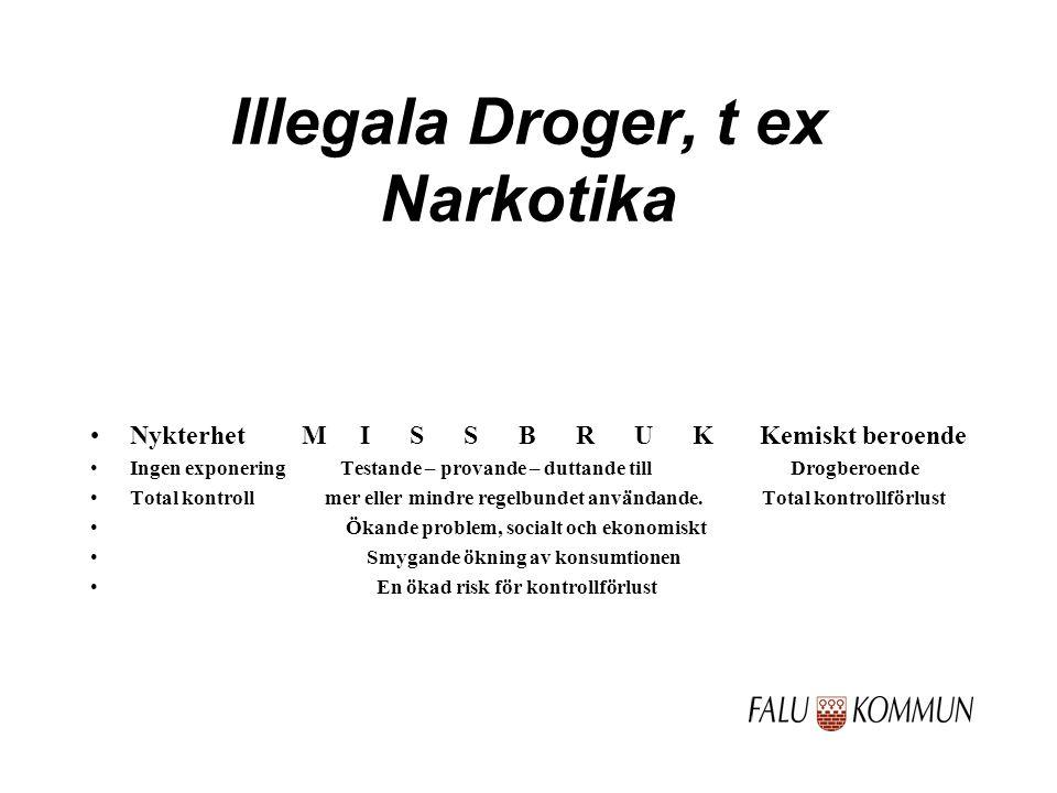 Illegala Droger, t ex Narkotika