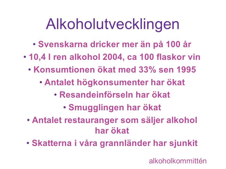Alkoholutvecklingen Svenskarna dricker mer än på 100 år