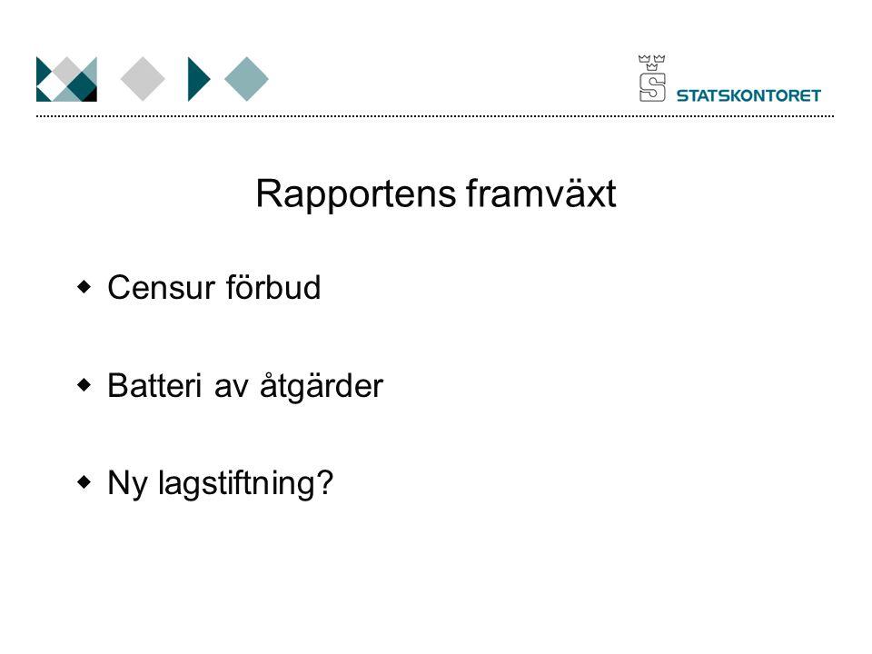 Rapportens framväxt Censur förbud Batteri av åtgärder Ny lagstiftning