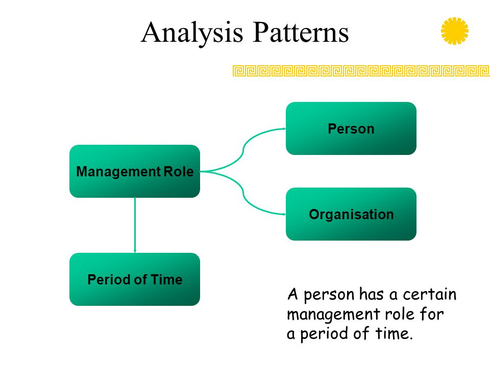 Analysis Patterns A person has a certain management role for