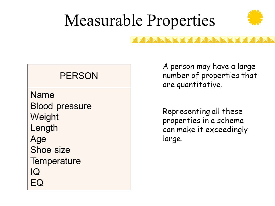 Measurable Properties