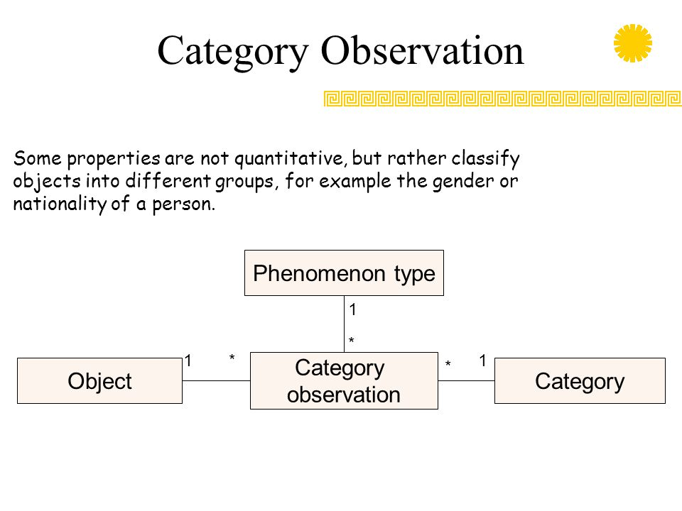 Category Observation Phenomenon type Category observation Object