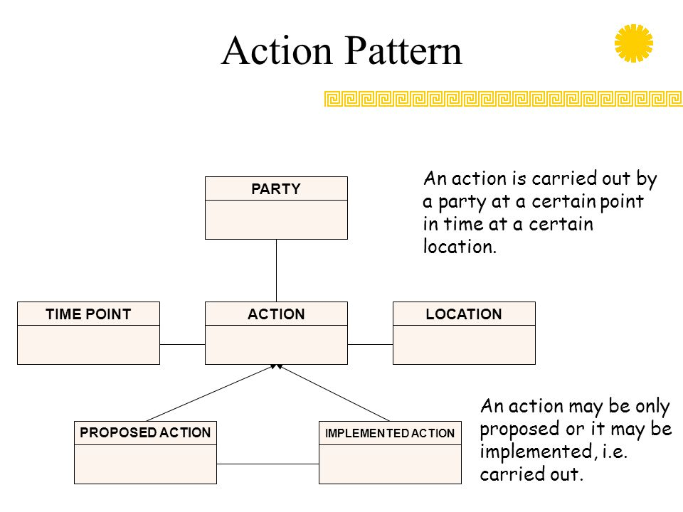 Action Pattern An action is carried out by a party at a certain point in time at a certain location.