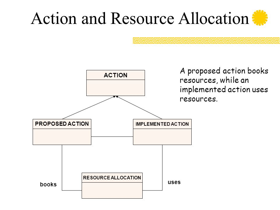 Action and Resource Allocation