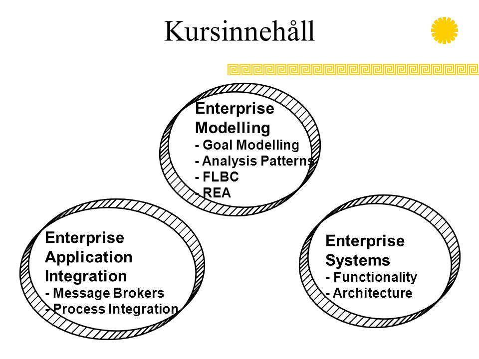Kursinnehåll Enterprise Modelling Enterprise Application