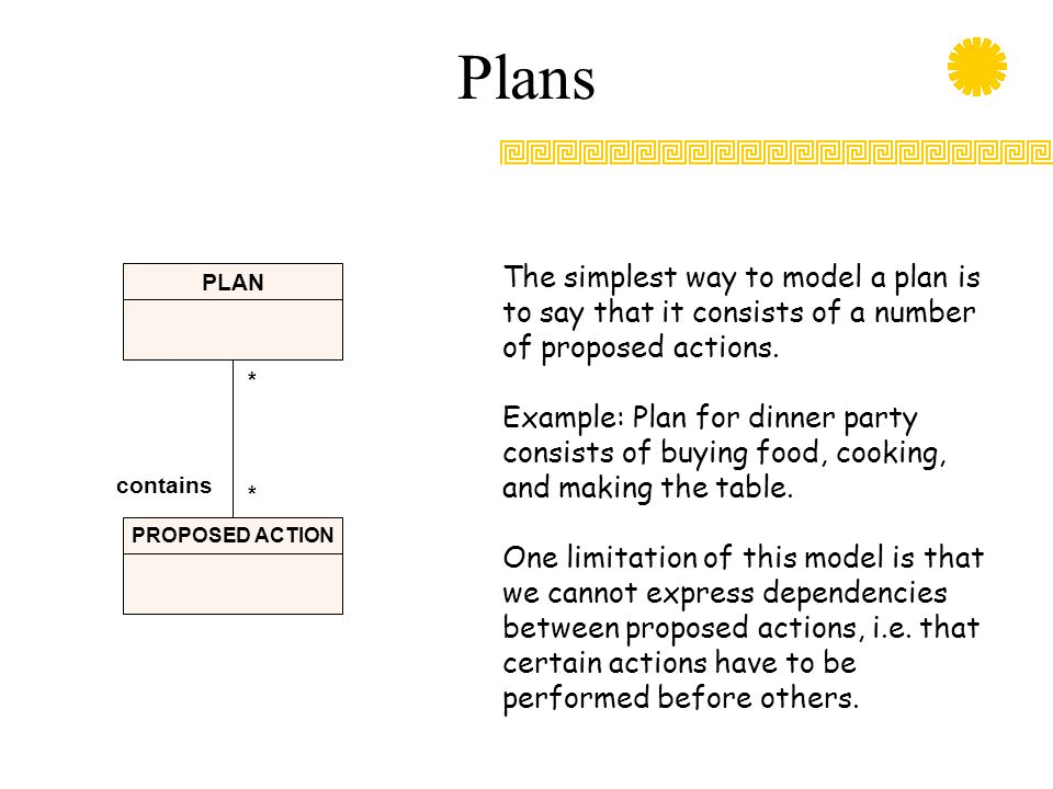 Plans The simplest way to model a plan is to say that it consists of a number of proposed actions.