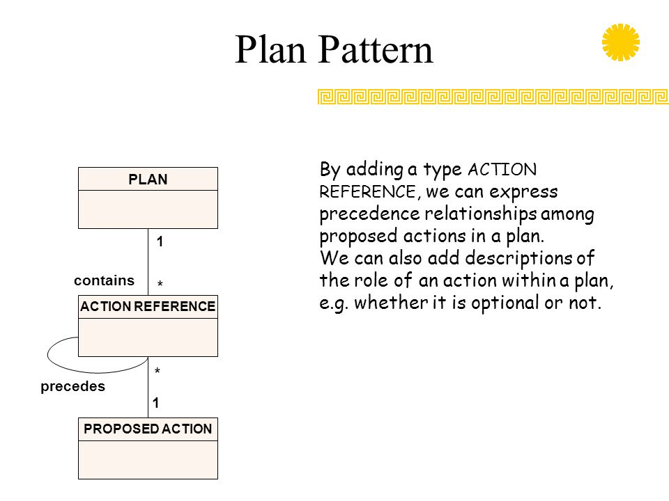 Plan Pattern By adding a type ACTION REFERENCE, we can express precedence relationships among proposed actions in a plan.