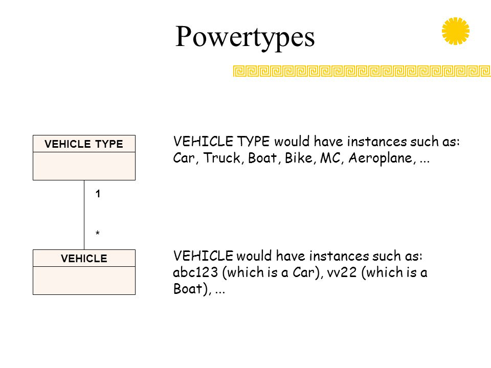 Powertypes VEHICLE TYPE would have instances such as: