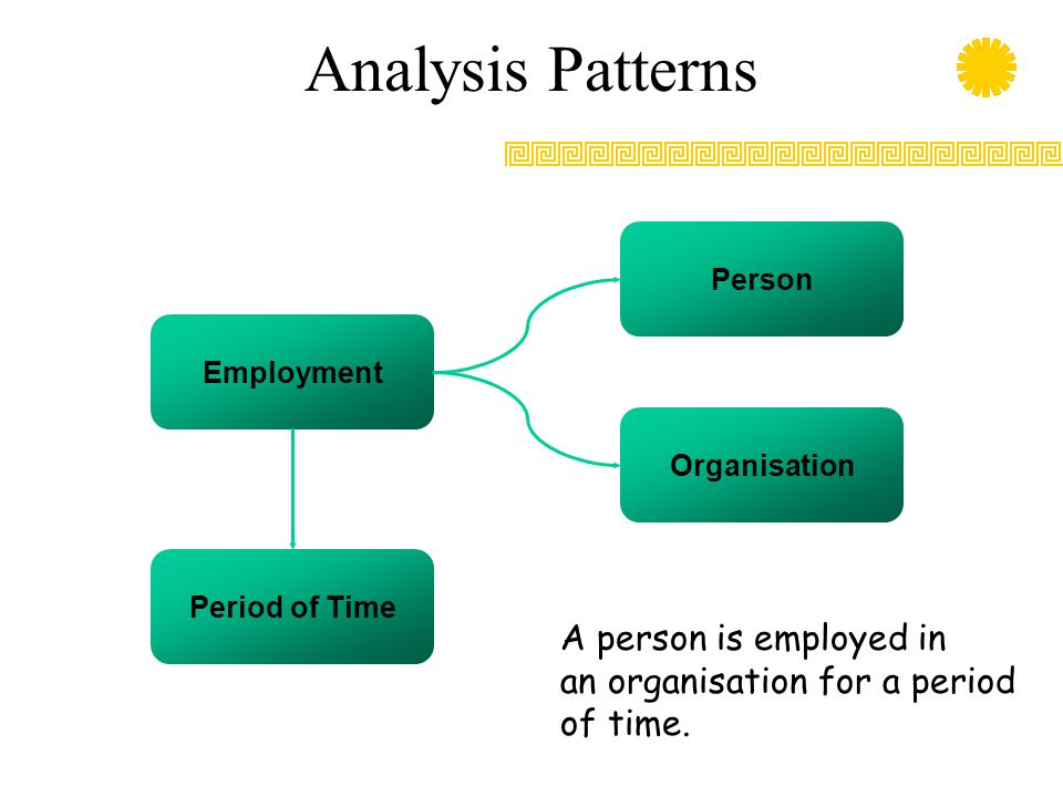 Analysis Patterns A person is employed in an organisation for a period