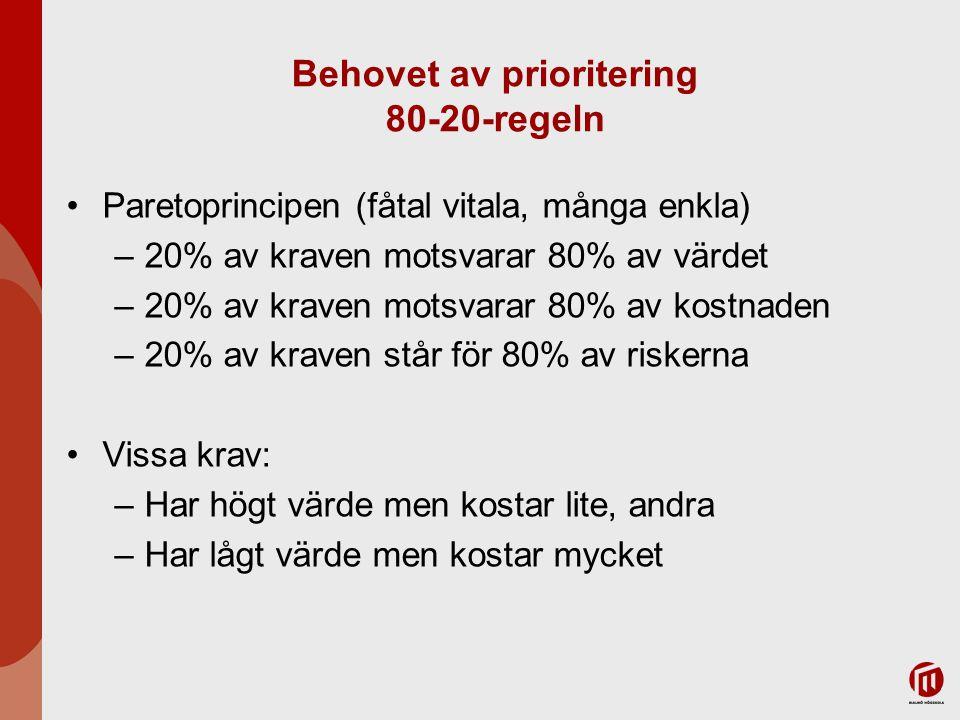 Behovet av prioritering 80-20-regeln