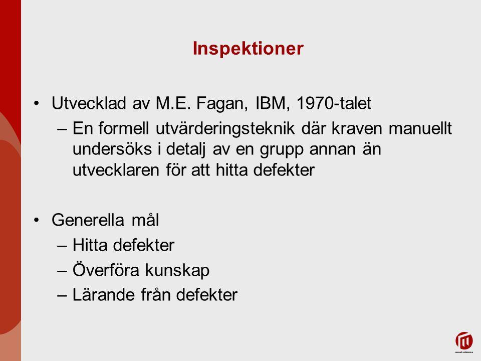 Inspektioner Utvecklad av M.E. Fagan, IBM, 1970-talet