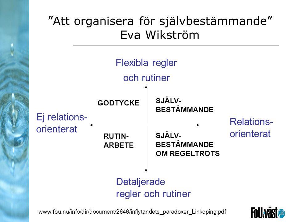 Att organisera för självbestämmande Eva Wikström