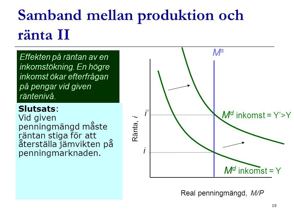 Samband mellan produktion och ränta II
