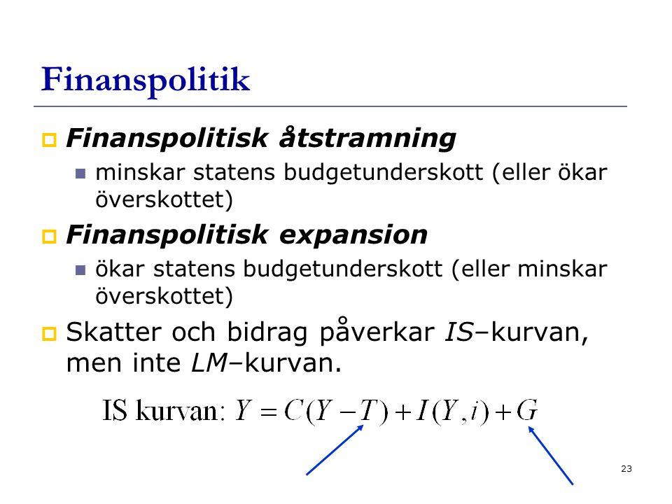 Finanspolitik Finanspolitisk åtstramning Finanspolitisk expansion