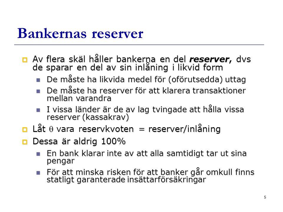 Bankernas reserver Av flera skäl håller bankerna en del reserver, dvs de sparar en del av sin inlåning i likvid form.