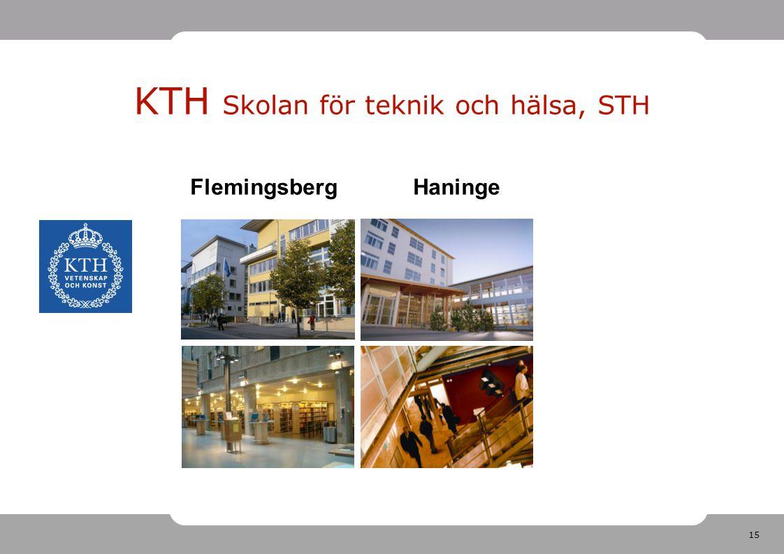 KTH Skolan för teknik och hälsa, STH