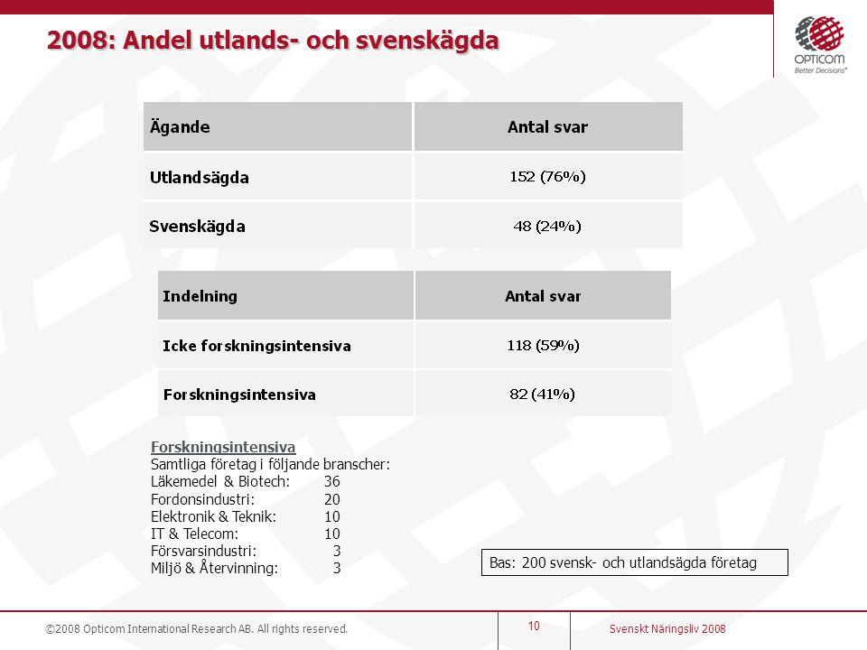 2008: Andel utlands- och svenskägda