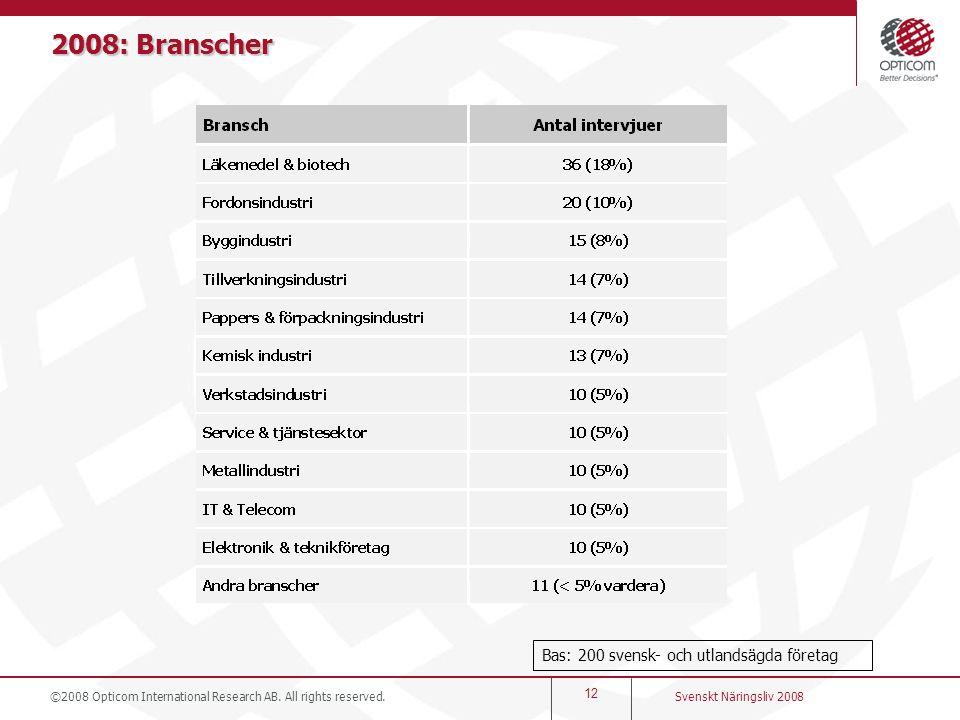 2008: Branscher Andra branscher Transportindustri 9 4,50%