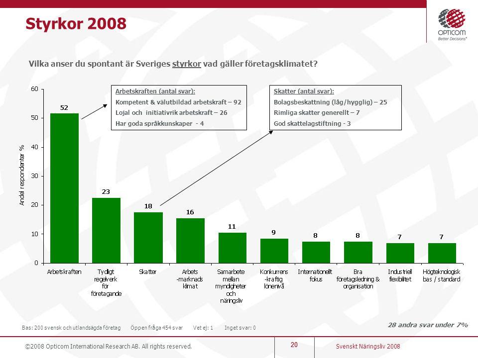 Styrkor 2008 Vilka anser du spontant är Sveriges styrkor vad gäller företagsklimatet Arbetskraften (antal svar):