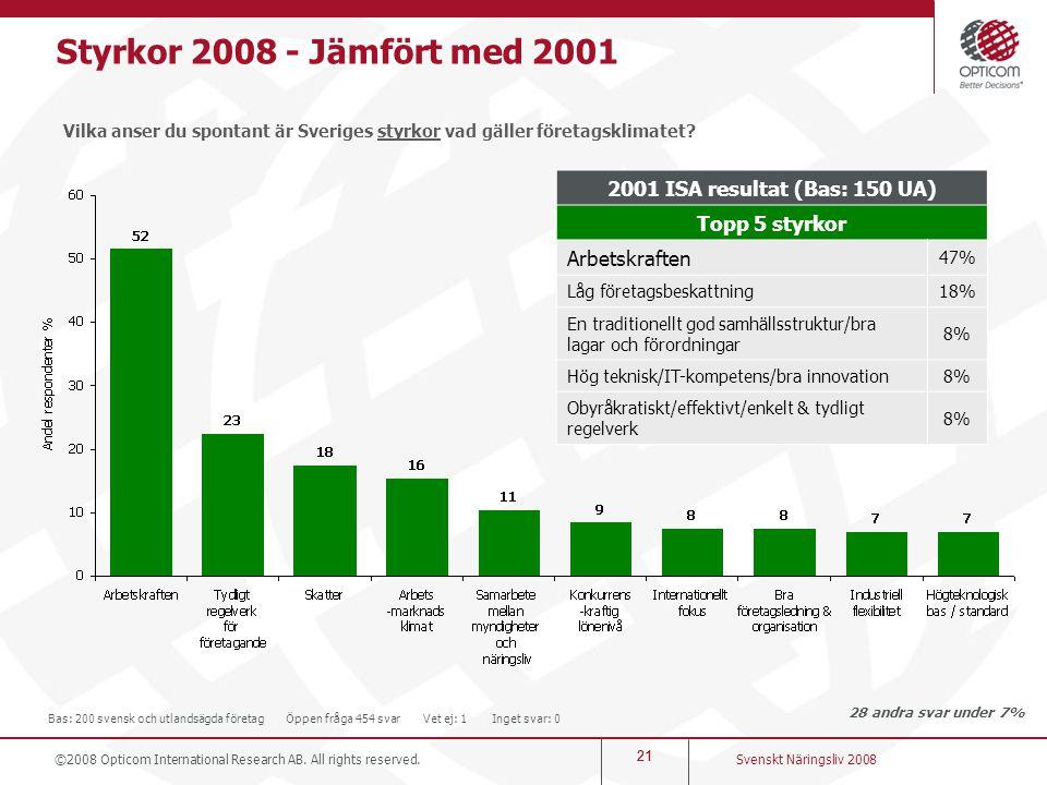 Styrkor 2008 - Jämfört med 2001 2001 ISA resultat (Bas: 150 UA)