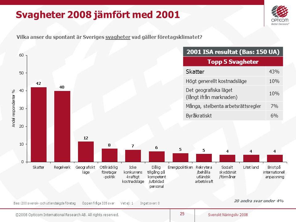 Svagheter 2008 jämfört med 2001 2001 ISA resultat (Bas: 150 UA)