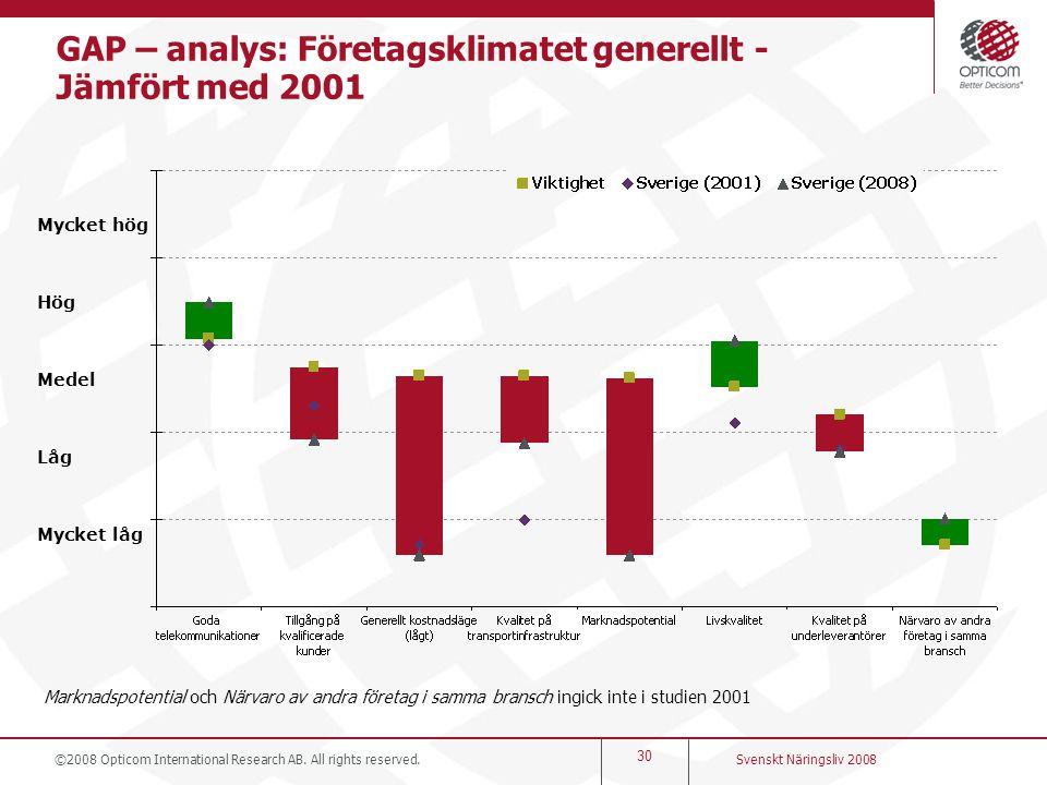 GAP – analys: Företagsklimatet generellt - Jämfört med 2001