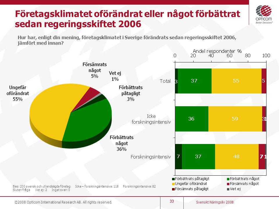 Företagsklimatet oförändrat eller något förbättrat sedan regeringsskiftet 2006