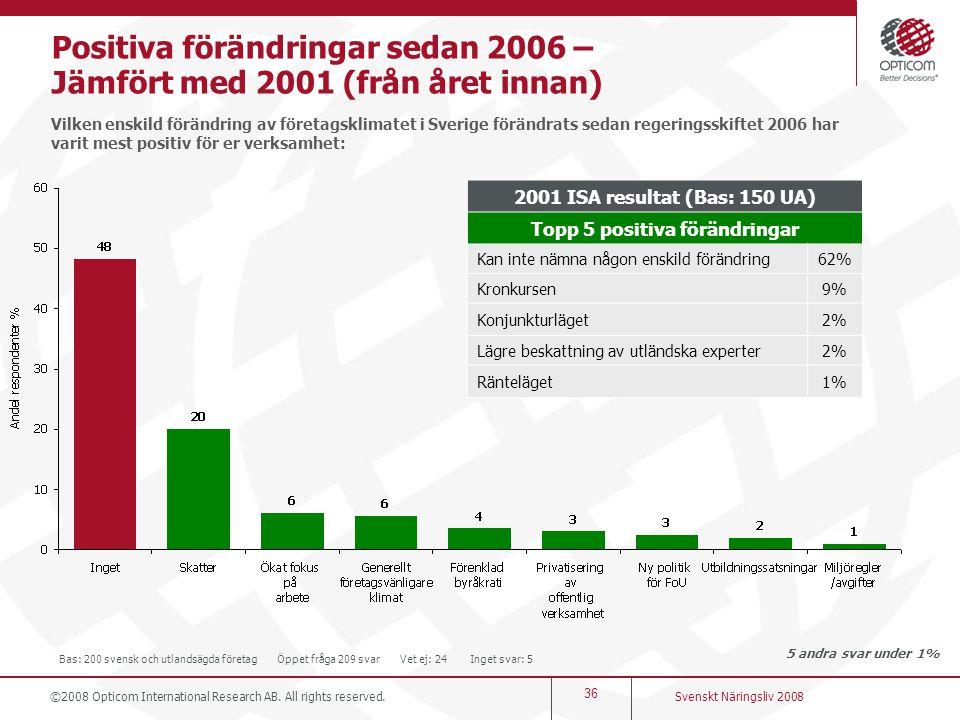 Positiva förändringar sedan 2006 – Jämfört med 2001 (från året innan)