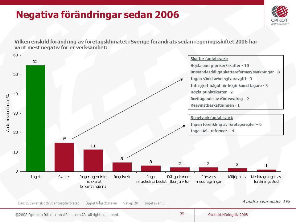 Negativa förändringar sedan 2006