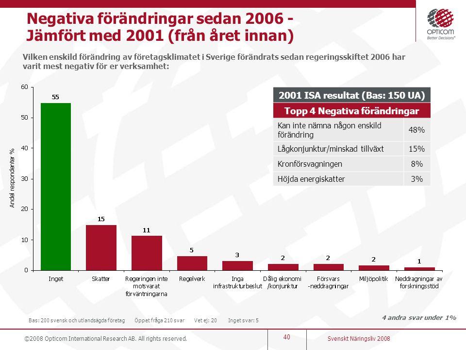 Negativa förändringar sedan 2006 - Jämfört med 2001 (från året innan)