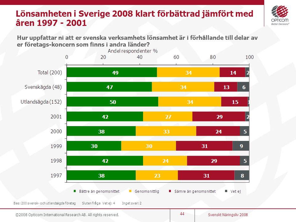 Lönsamheten i Sverige 2008 klart förbättrad jämfört med åren 1997 - 2001