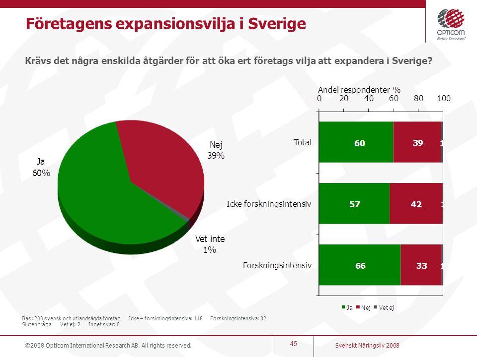 Företagens expansionsvilja i Sverige