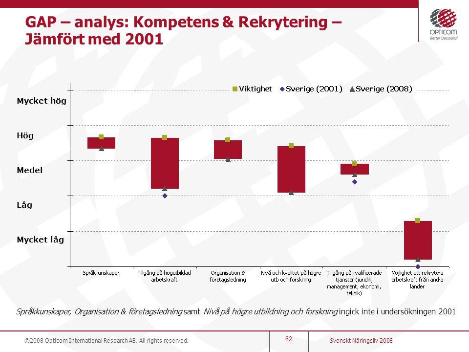 GAP – analys: Kompetens & Rekrytering – Jämfört med 2001