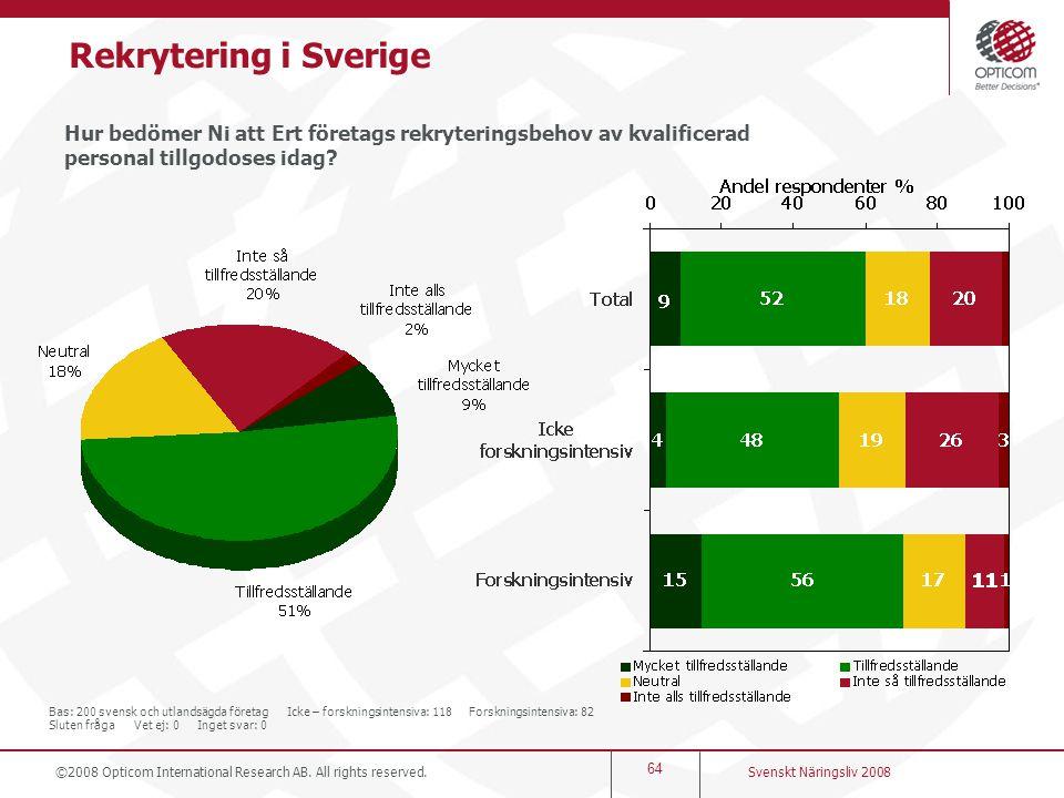 Rekrytering i Sverige Hur bedömer Ni att Ert företags rekryteringsbehov av kvalificerad personal tillgodoses idag