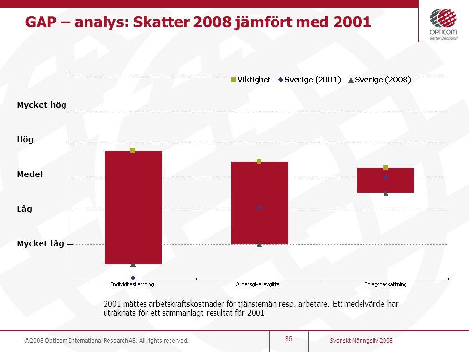 GAP – analys: Skatter 2008 jämfört med 2001