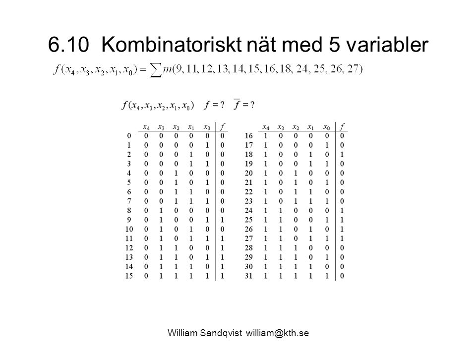 6.10 Kombinatoriskt nät med 5 variabler