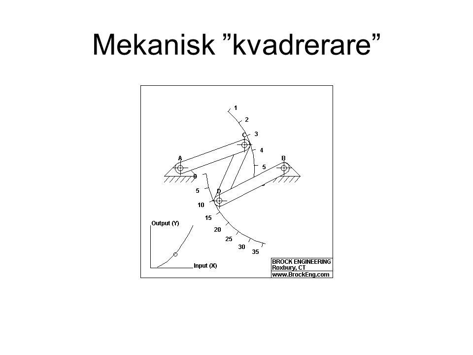 Mekanisk kvadrerare