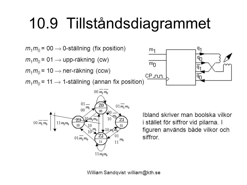 10.9 Tillståndsdiagrammet