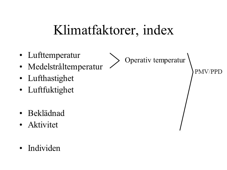 Klimatfaktorer, index Lufttemperatur Medelstråltemperatur