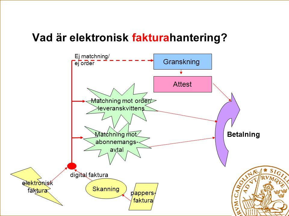 Vad är elektronisk fakturahantering